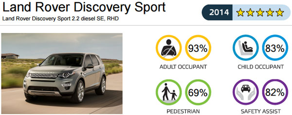 land-rover-discovery-sport-euroncap