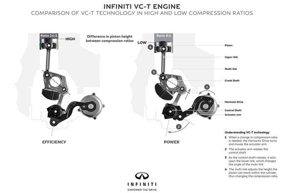 infiniti-vc-t-engine2