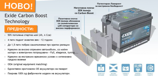 exide-carbon-boost